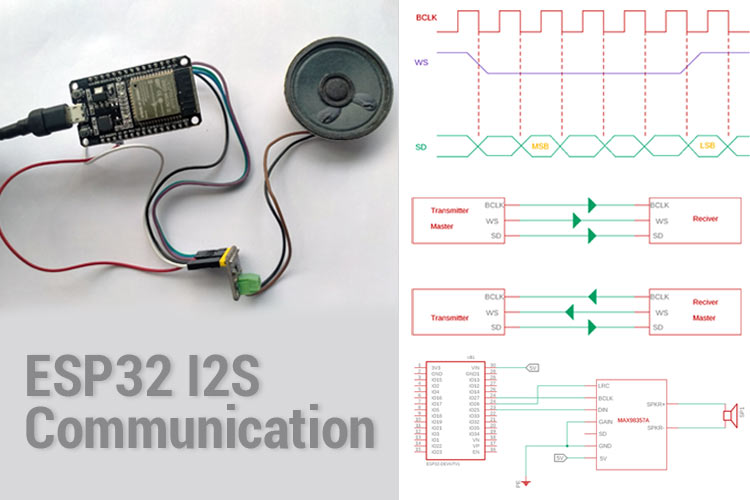 ESP32 I2S Communication to Transmit and Receive Audio Data Using MAX98357A