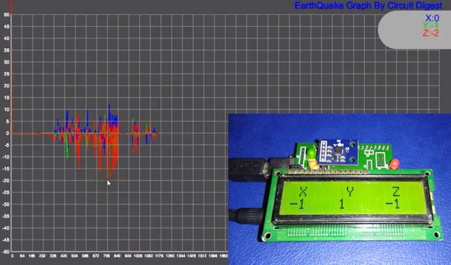 Earthquake Detector Arduino Shield using Accelerometer