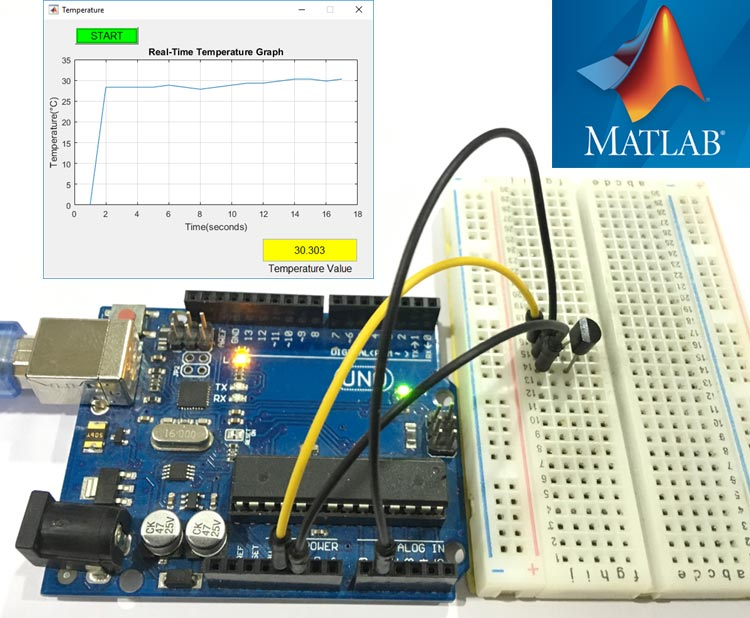 How to Plot Real Time Temperature Graph using MATLAB