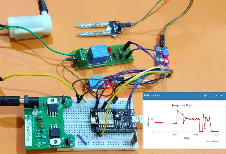 IoT based Smart Irrigation System using Soil Moisture Sensor and ESP8266 NodeMCU