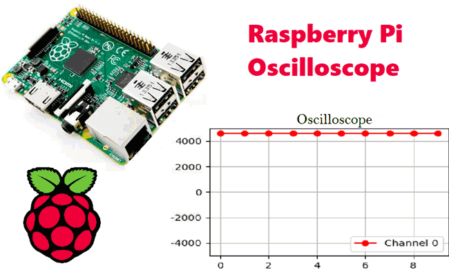 DIY Raspberry Pi Based Oscilloscope