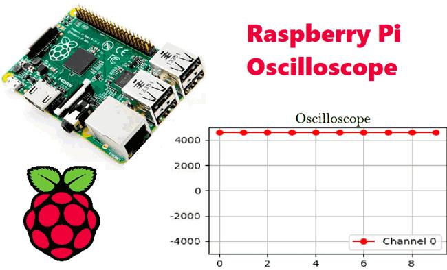 Raspberry-Pi Oscilloscope
