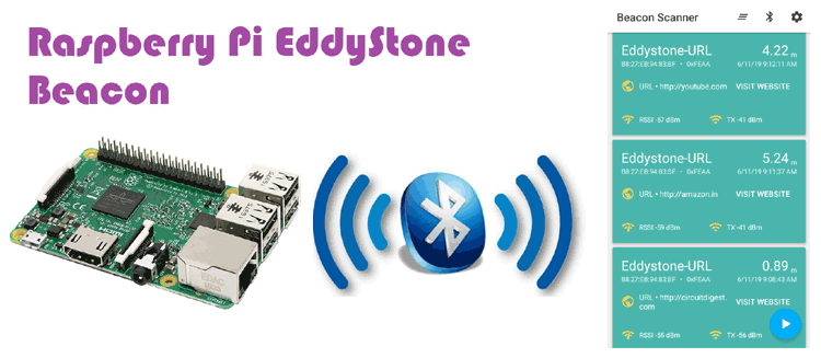 Setup Raspberry Pi to Broadcast an URL using Eddystone BLE Beacon