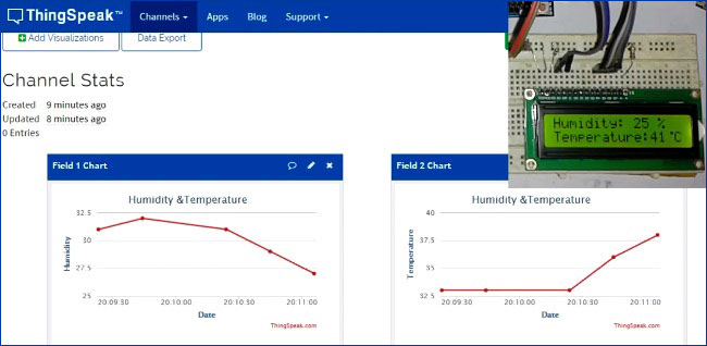 Temperature and Humidity Monitoring over Internet using ThingSpeak and Arduino