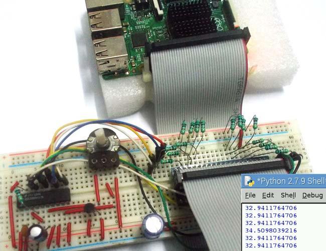Room Temperature Measurement with Raspberry Pi
