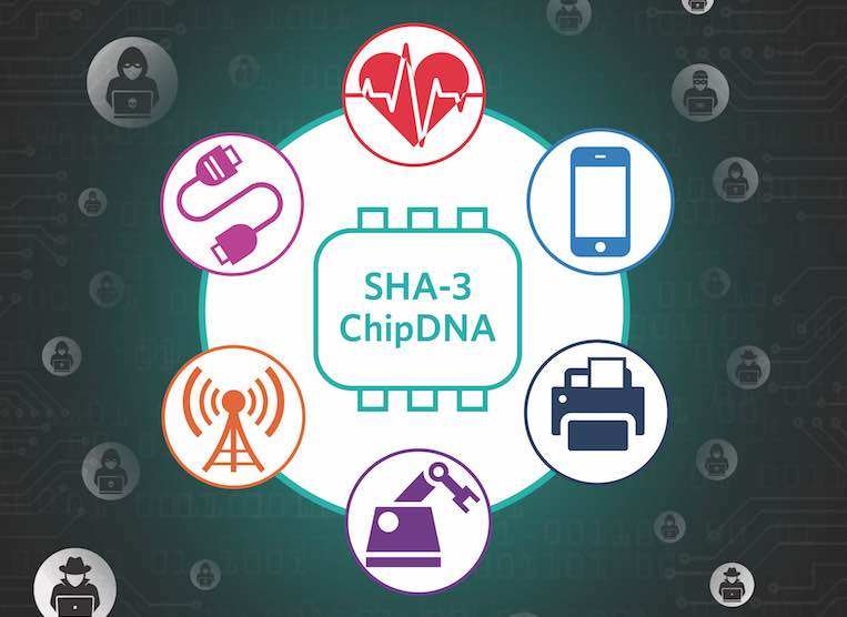 Authenticator IC with SHA3-256 Cryptographic Engine