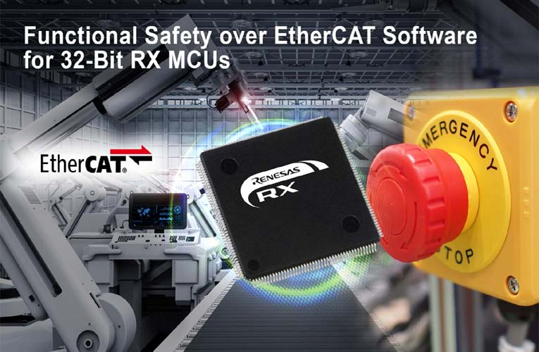Functional Safety Over EtherCAT (FSoE) Application Software Kit