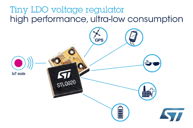 Innovative Low-Dropout Voltage Regulator from STMicroelectronics