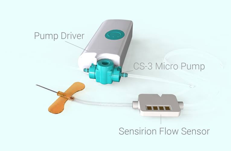 LD20 Single use Liquid Flow Sensor from Sensirion