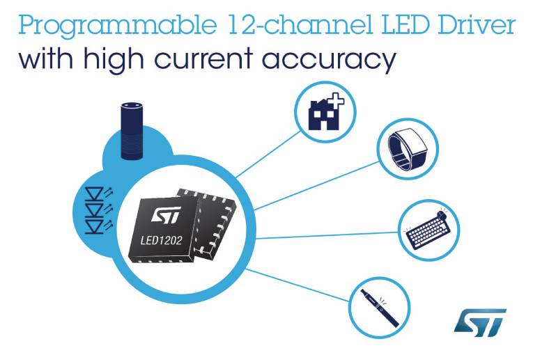 LED1202 Programmable 12-channel RGB LED Driver