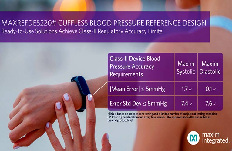 MAXREFDES220# Cuffless Optical Blood-Pressure Measurement Solution Reference Design