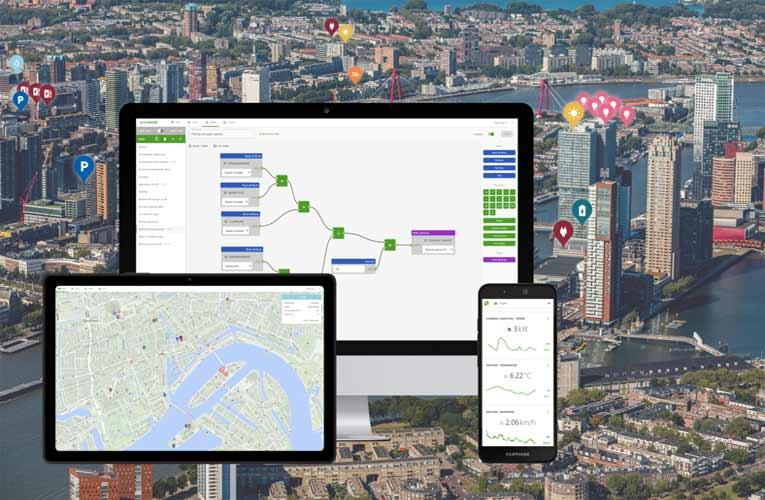 OpenRemote Open-Source IoT Platform