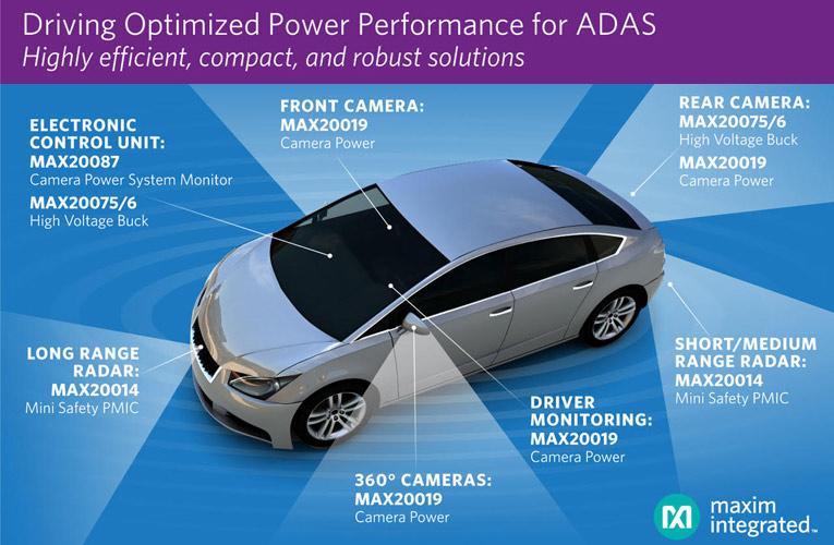 Power Management ICs Drive Optimized Power for Automotive ADAS Functions