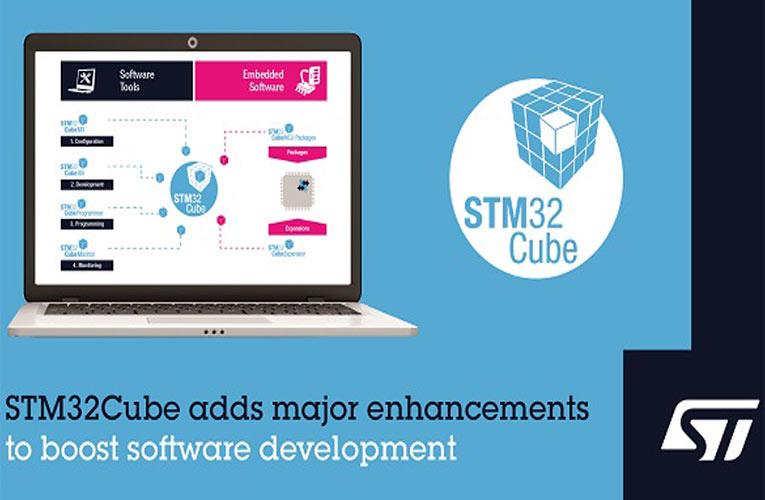 STM32Cube Software Development Ecosystem