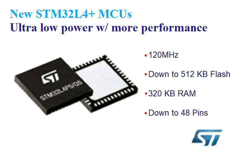 STM32L4x5 Ultra Low Power Microcontrollers
