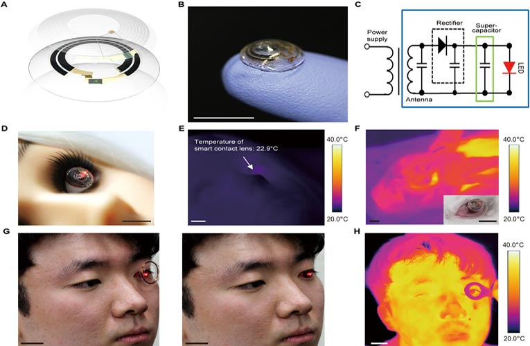 Supercapacitor Powered Smart Contact Lens