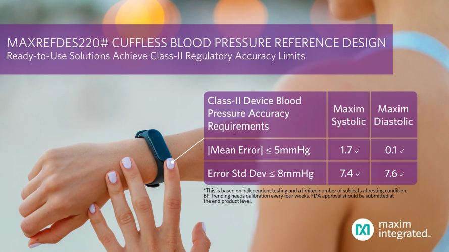 Cuffless Blood-Pressure Measurement Solution Meeting Class-II Regulatory Accuracy Limits