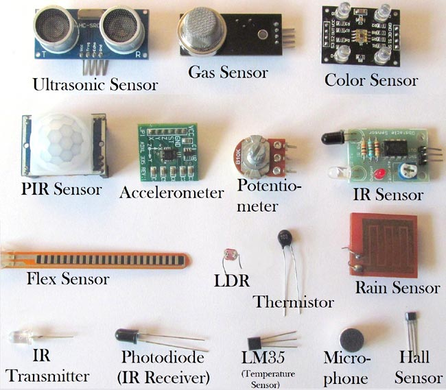 Different Types of Sensors and their Working