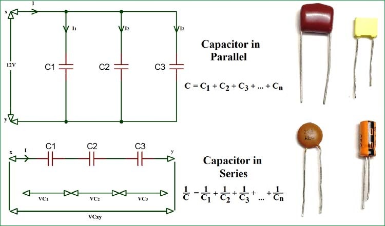 Capacitor Circuits  Capacitor In Series  Parallel  U0026 Ac