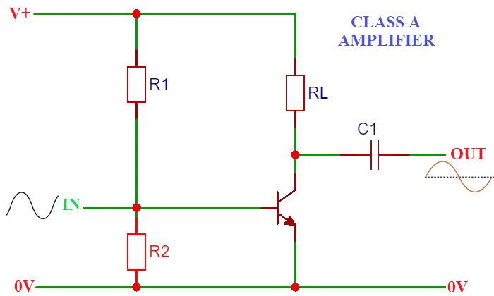 Class A BJT Amplifier biasing