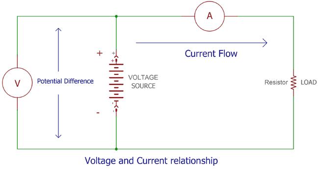 DC Circuit Theory