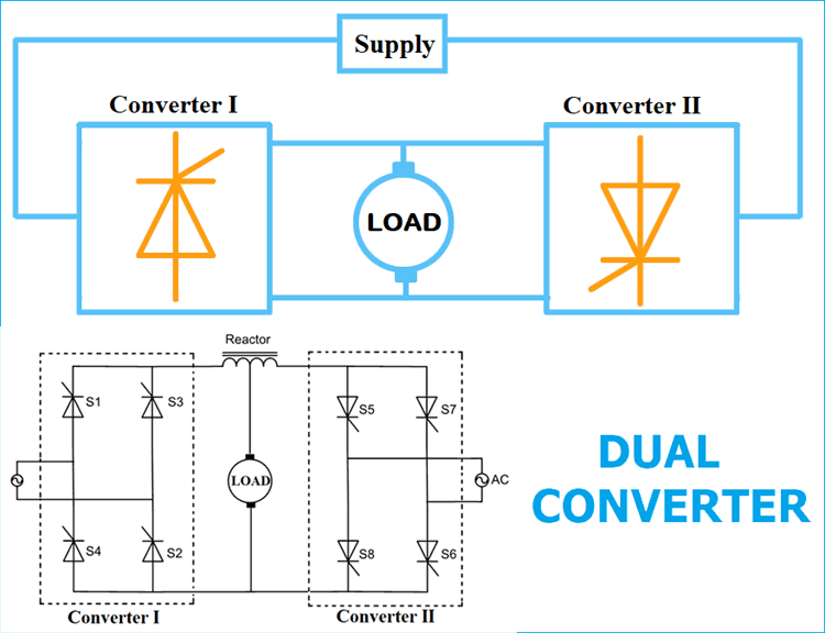 Dual Converter: Working, Modes and Types