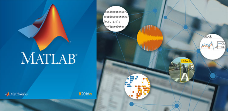 Getting started with MATLAB: A Quick Introduction