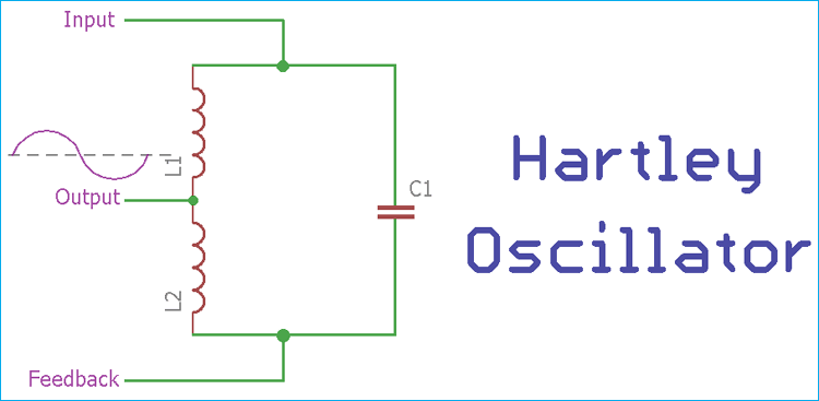 Hartley Oscillator: Overview of Transistors and Op-amp Based Hartley