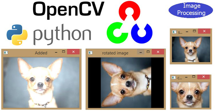 Image Manipulations in Python OpenCV (Part 1)