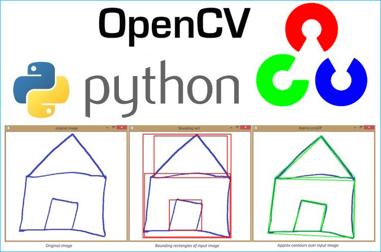 OpenCV Image Segmentation: Tutorial for Extracting specific Areas of