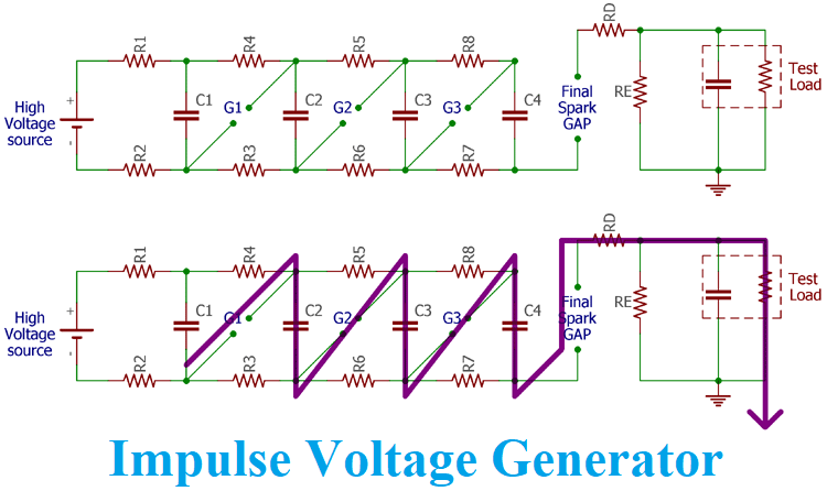 cycle electric generator wiring diagram impulse voltage generator marx generator     circuit diagram  impulse voltage generator marx
