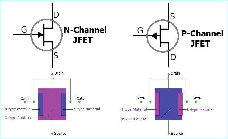 What is JFET: Its Construction, Working and Biasing Jfet Schematic on