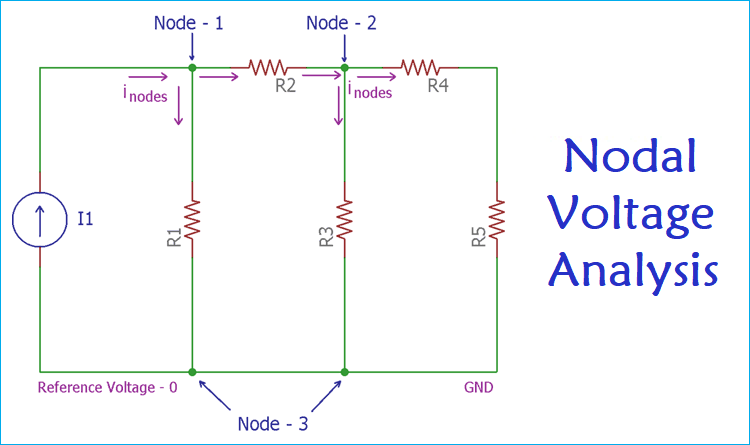 Nodal Voltage Analysis - How to Use It in a Circuit Network