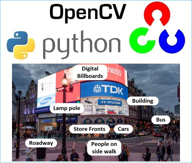 Object Detection using Python & OpenCV