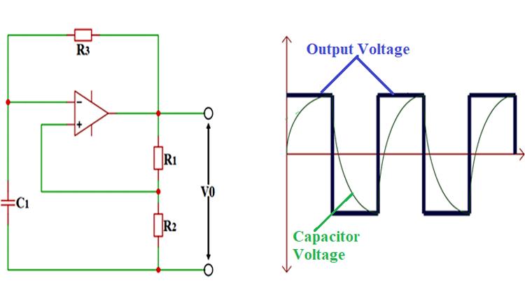 Relaxation Oscillator using Op-amp