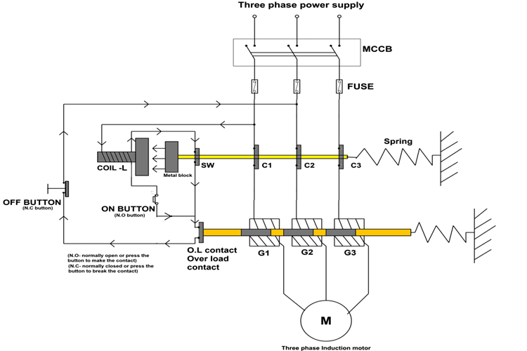 Operation of Direct Online Starter Circuit