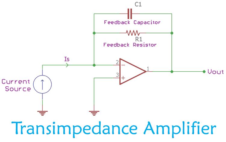 Transimpedance Amplifier - Current to Voltage Converter