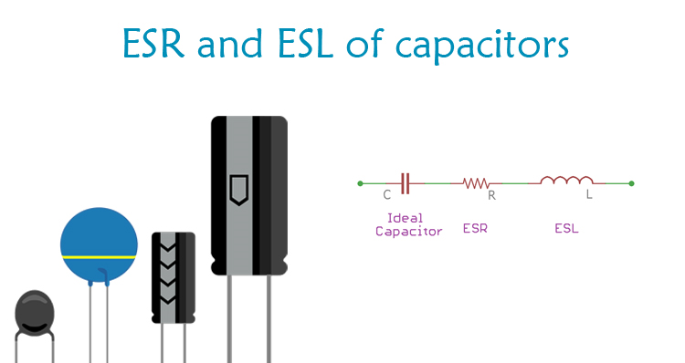 Understanding ESR and ESL in Capacitors