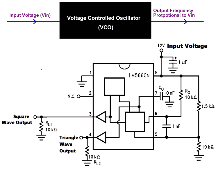 Amazing Voltage Controlled Oscillator Vco Basics Design Working Wiring Digital Resources Funapmognl