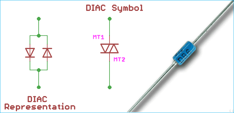 What is DIAC: Construction, Working and Application in Triggering the TRIAC