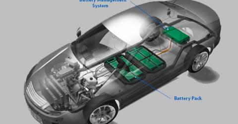Battery Management System (BMS) for Electric Vehicles