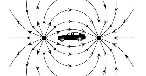 Electromagnetic compatibility in Electric Vehicles- Sources of EMI and Guidelines to reduce it