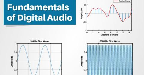 Fundamentals of Digital Audio