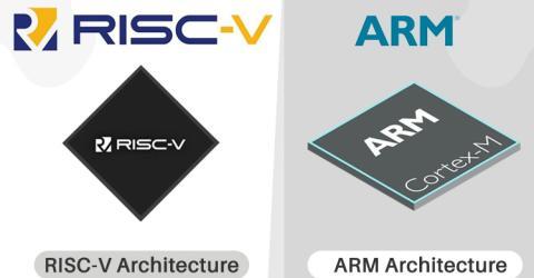 RISC-V Architecture VS ARM Architecture