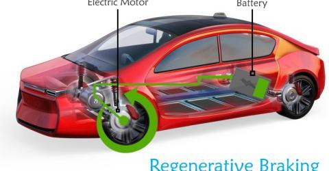 Regenerative Braking in Electric Vehicles