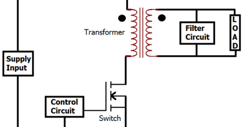 Forward Converter Circuit