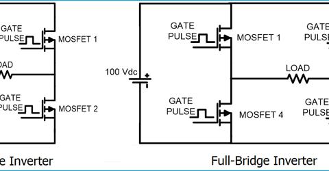 Single Phase Inverter Half Bridge and Full Bridge Inverter