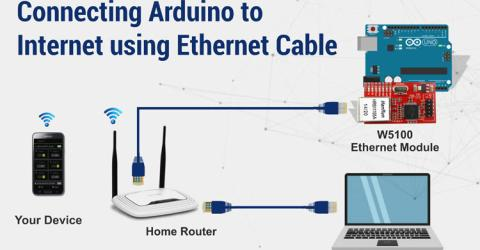 Connecting Arduino UNO/Nano to internet using the W5100 Ethernet Module