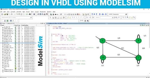 Implementing Finite State Machine Design in VHDL using ModelSim