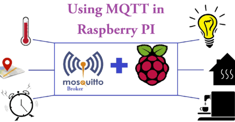 Installing and Testing Mosquitto MQTT Broker on Raspberry Pi for IoT Communication
